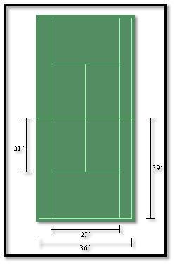 court dimension